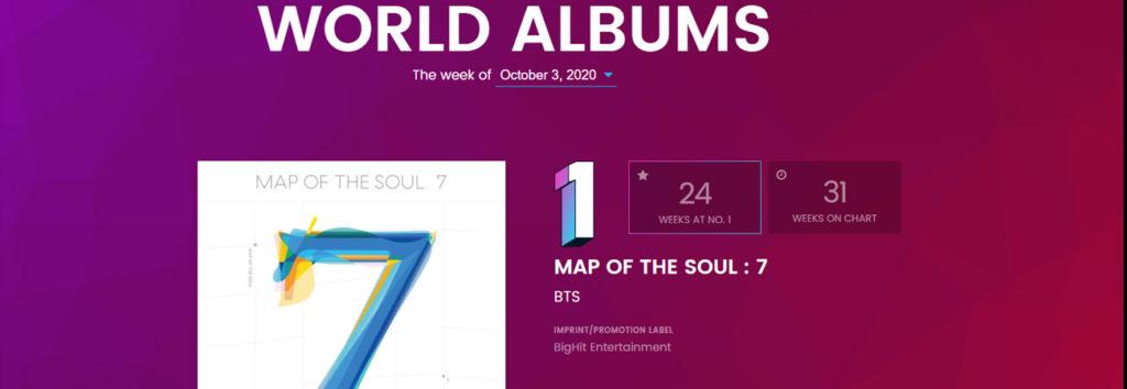 Descubre grupos del Kpop están en la lista de álbumes mundiales de Billboard