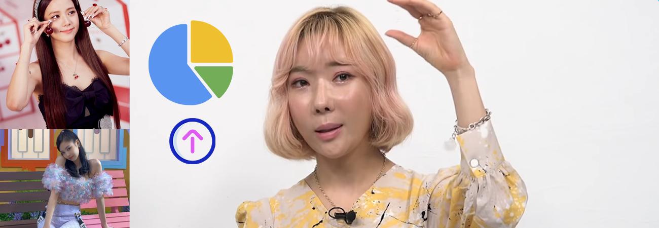 Compositores de kpop revelan la verdad sobre las distribuciones