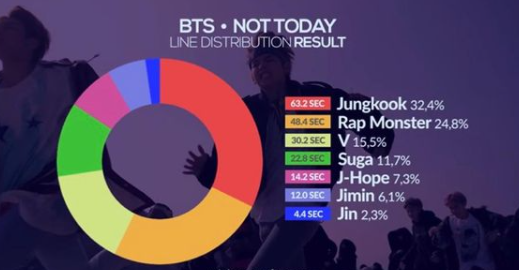 BTS- Not Today