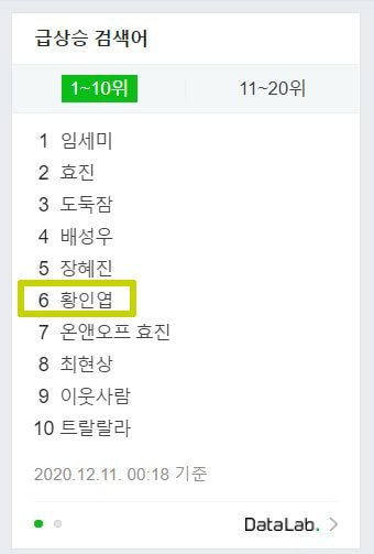 Hwang In Yeob é tendência