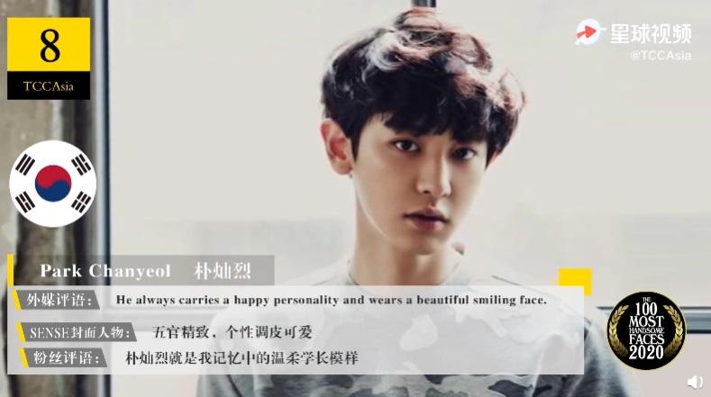 Conoce a los ídolos surcoreanos que están en el Top 10 de los 100 rostros más hermosos de Asia-Pacífico 2020