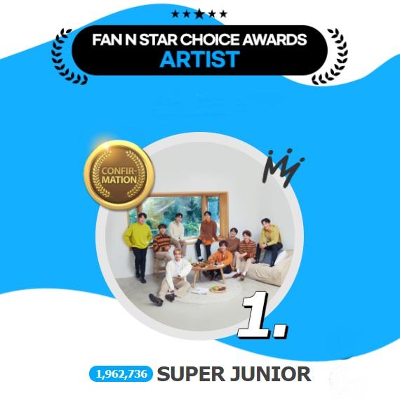 """Super Junior obtiene la victoria en dos categorías de los """"Fan N Star"""" de los FACT 2020"""