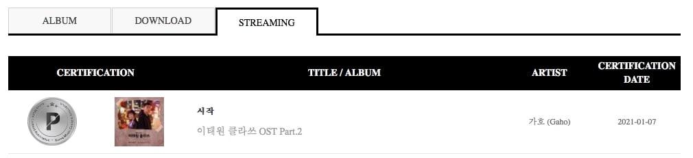 BTS, SuperM y MONSTA X reciben nuevas certificaciones oficiales de Gaon
