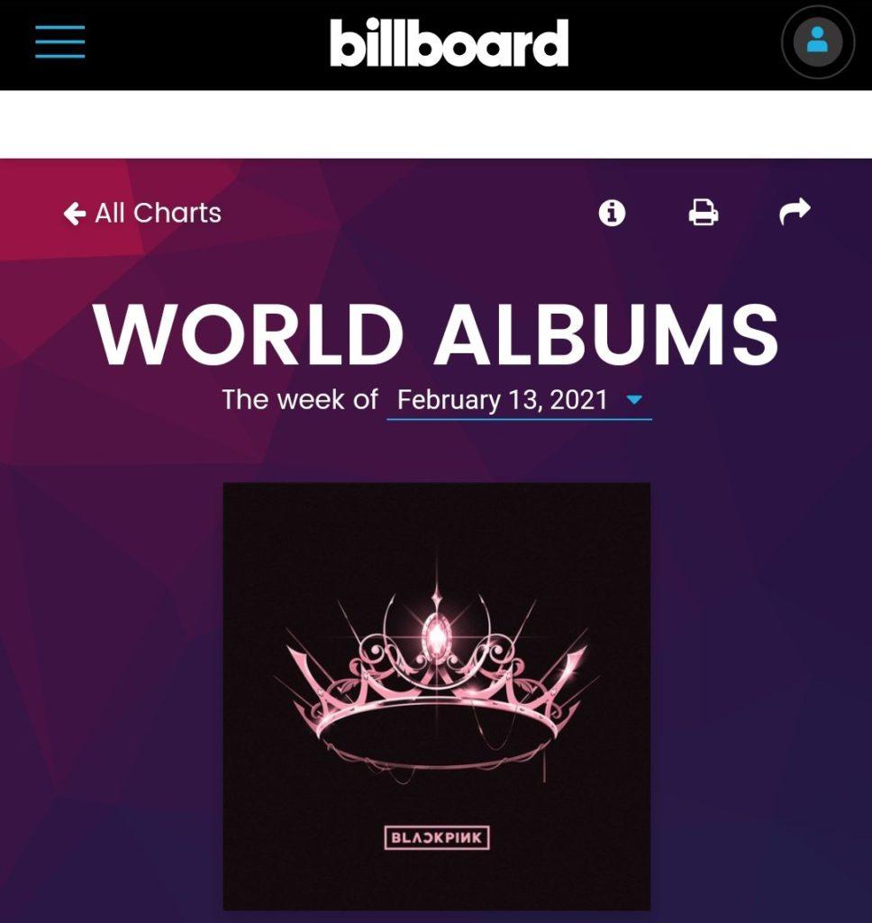 """The Album"" de BLACKPINK ocupa el primer lugar en el 'World Albums' de Billboard Chart esta semana"