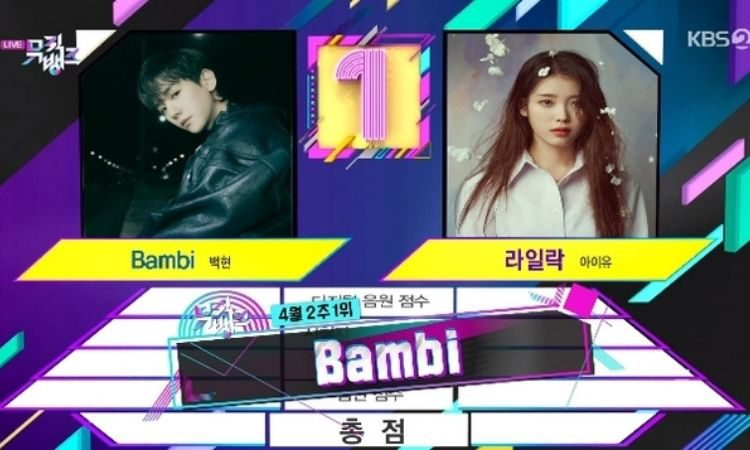 Baekhyun gana a IU en Music Bank