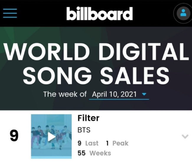 """Jimin de BTS obtiene nuevos récords con """"Filter"""""""