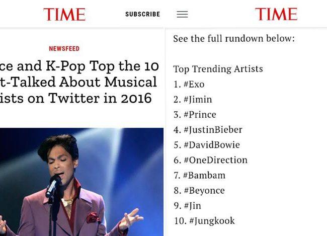 Jimin es el miembro de BTS más popular en África