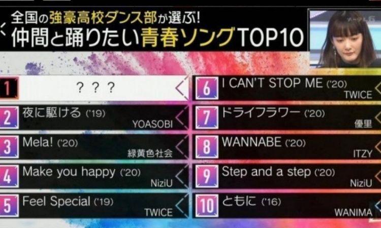 Programa Music Station de Japón