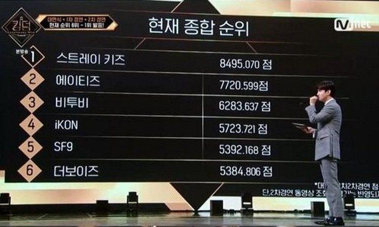 Kingdom Legendary War muestra el ranking actual de los grupos