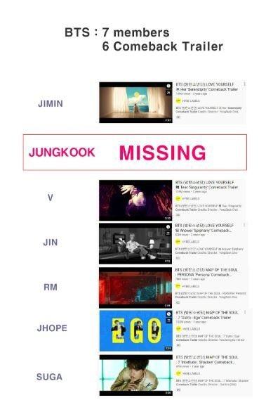 ARMY molesto con HYBE por su discriminación hacia Jungkook de BTS