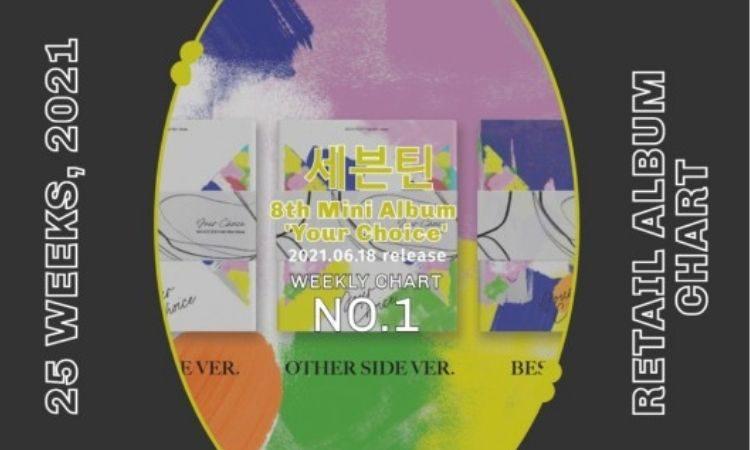 Anuncio de Gaon Chart